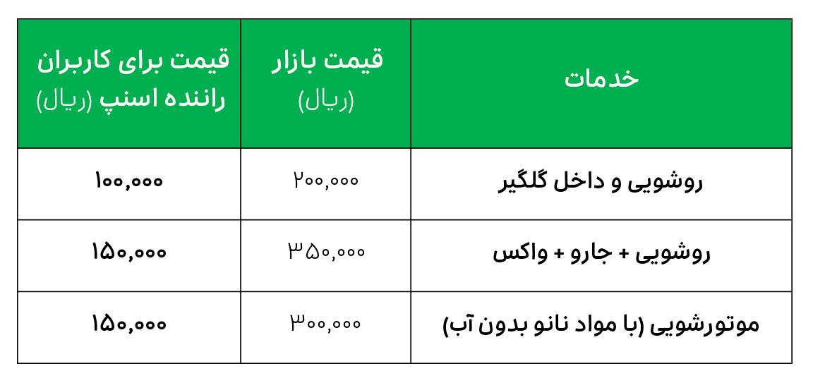 لیست قیمت خدمات کارواش 20 مازندران ساری
