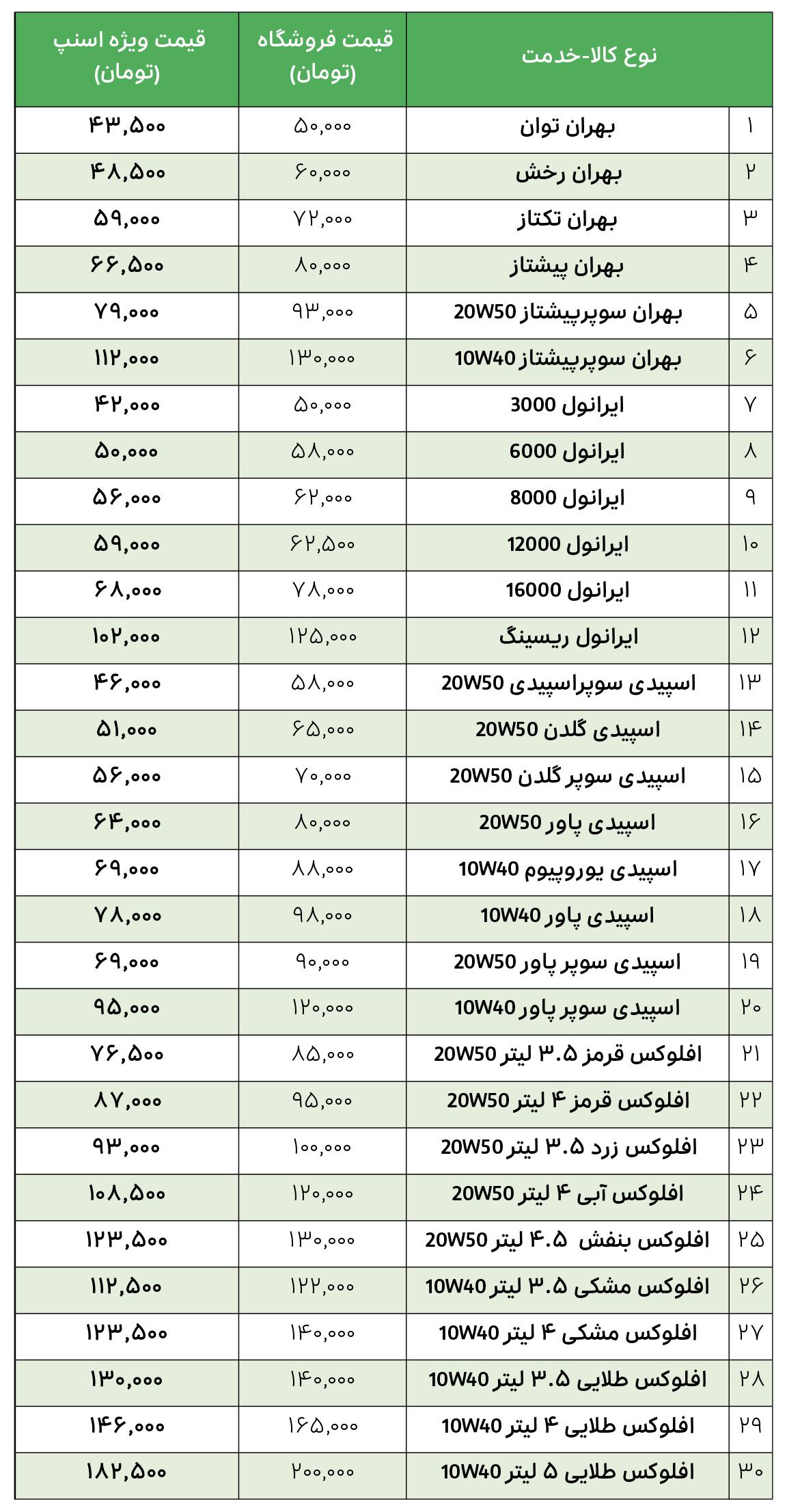 لیست قیمت اتوسرویس سید احمد